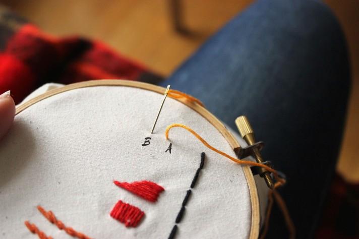 Split Stitch Step 1 Beginner Embroidery copy